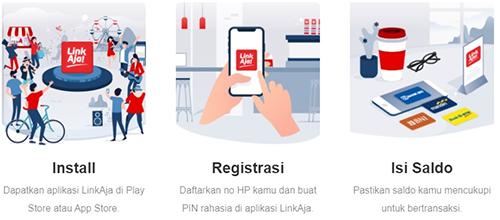 """Setor Dana Terpercaya """"LinkAja"""" Di Slot Online Indonesia!!!"""